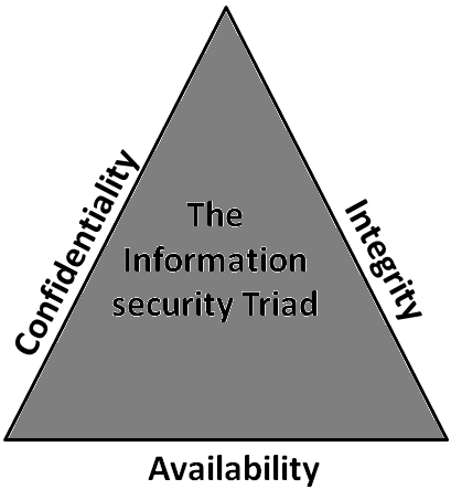 Encryption Decryption using nodejs | Node js | Nodejsera